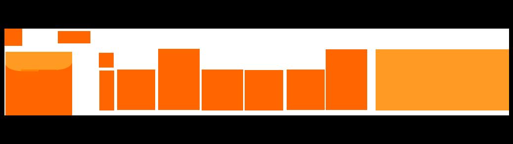 Logo InboundPlus blanco Agencia de Inbound Marketing Lima Perú